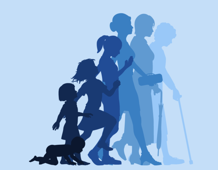 Illustration of one woman throughout her life from infant to elderly.